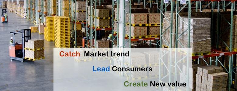 Retail:wholesale