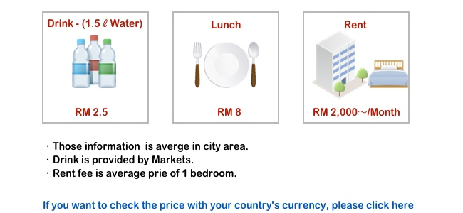 malaysia-p