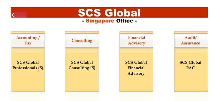 SCS Global Singapore Division is consist of Singapore Global Professionals (S), SCS Global Consulting (S), SCS Global Financial Advisory and SCS Global PAC.